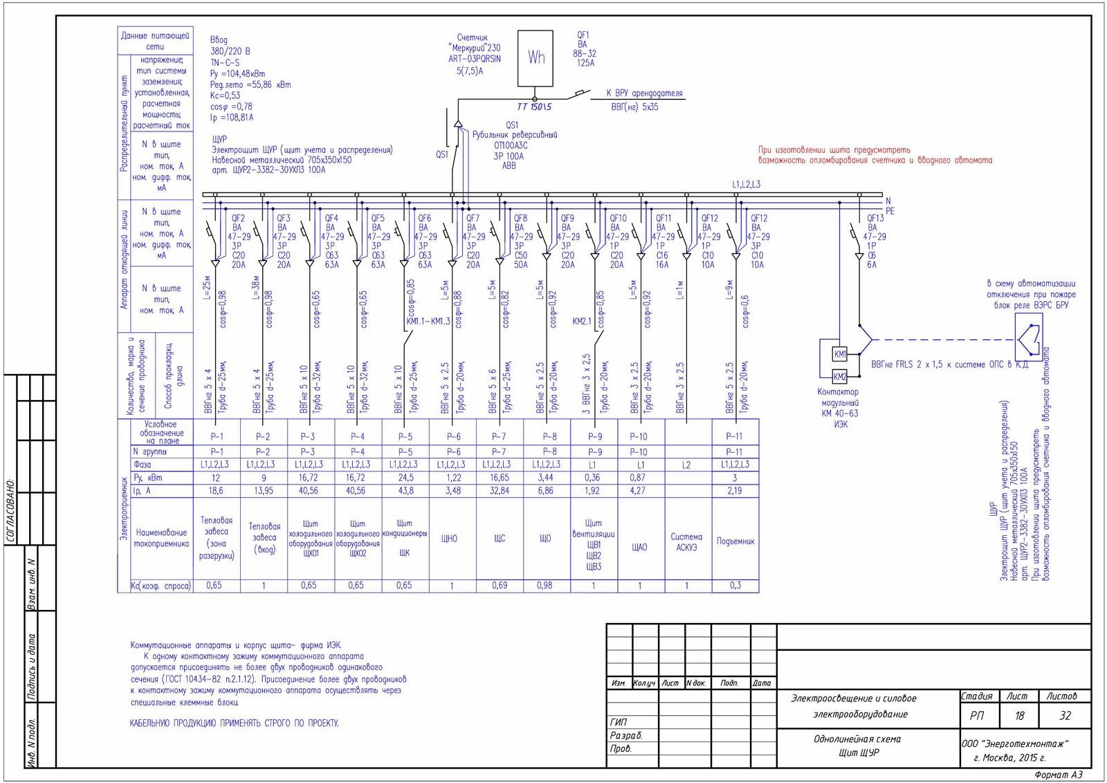 Магистральные схемы электроснабжения предприятий